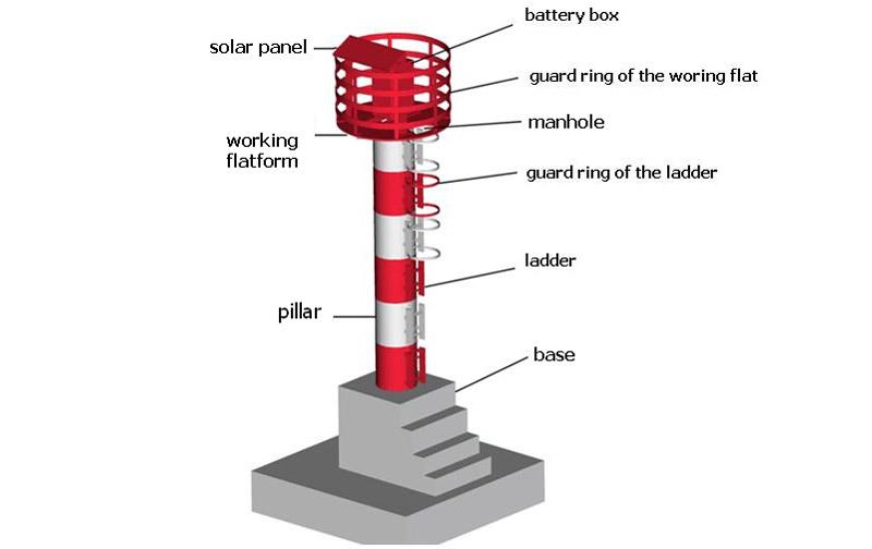 UHMWPE Light Beacon